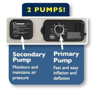 primary and secondary pump explained