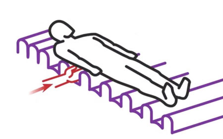 performing a firmness bottoming-out-test-on-alternating mattress illustration
