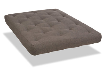 Best futon mattress based on statistical analysis of 4200