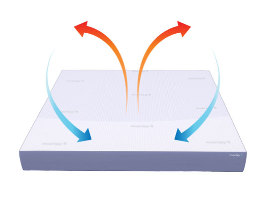 mattress heat dissipation illustration