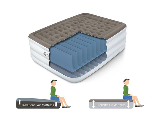 etekcity airbed structure illustration