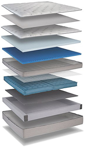 layers of personal comfort number bed mattress