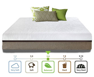 live and sleep ultra mattress